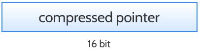 Compressed Pointer